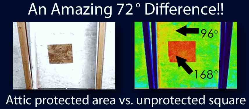 Foiil Heating Difference